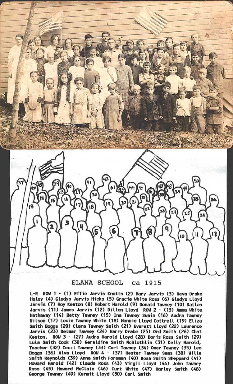 Elana School ca1915